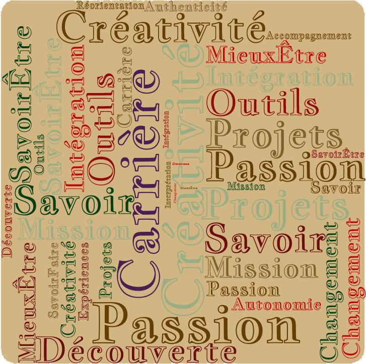Passion - Créativité - Carrière